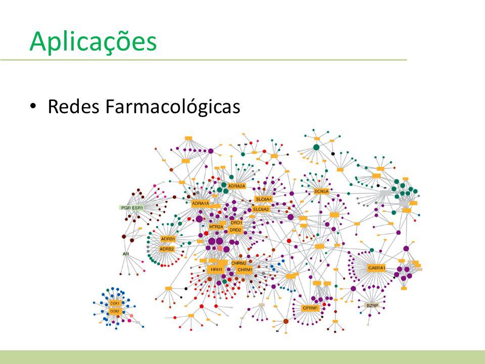 Aplicações Redes Farmacológicas