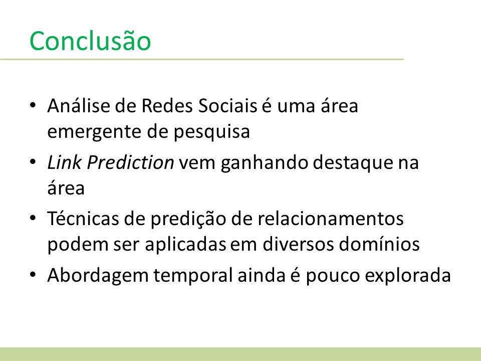 Conclusão Análise de Redes Sociais é uma área emergente de pesquisa