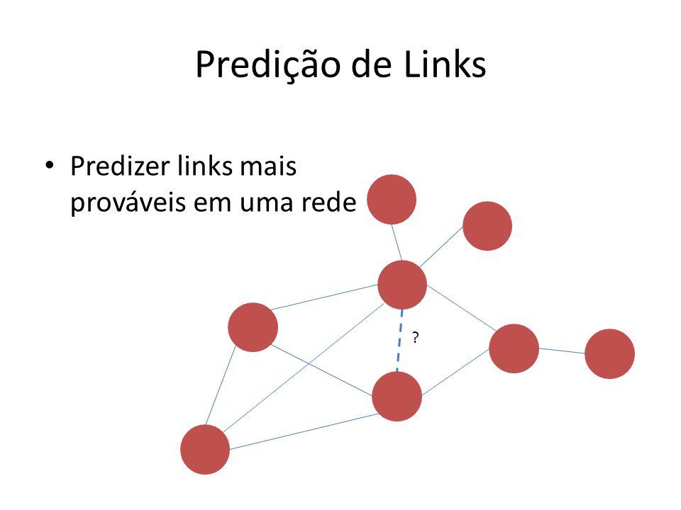 Predição de Links Predizer links mais prováveis em uma rede