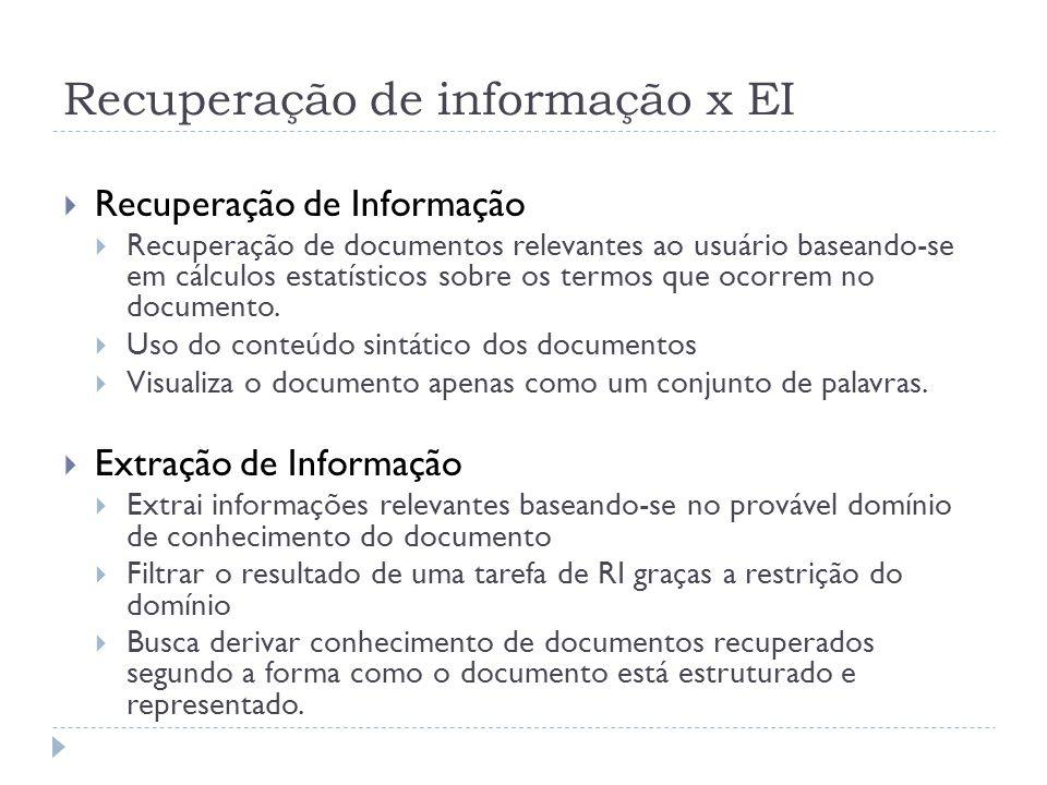 Recuperação de informação x EI