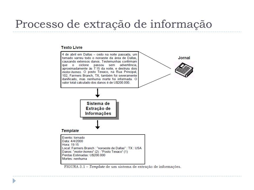 Processo de extração de informação