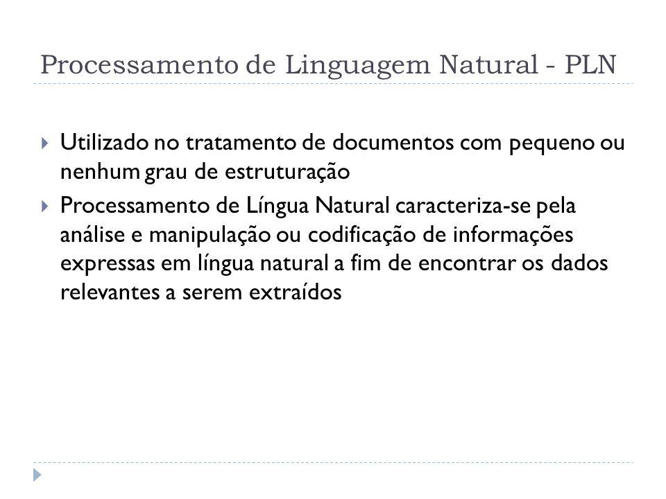 Processamento de Linguagem Natural - PLN
