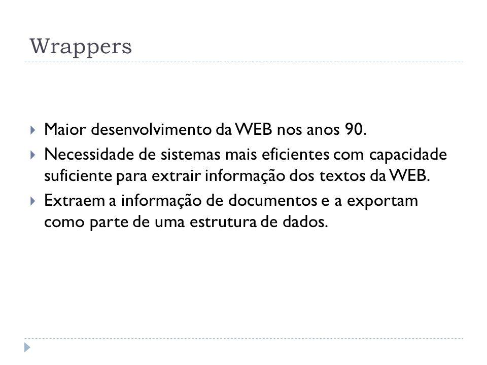 Wrappers Maior desenvolvimento da WEB nos anos 90.