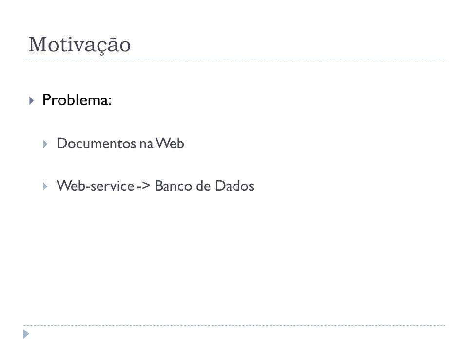 Motivação Problema: Documentos na Web Web-service -> Banco de Dados
