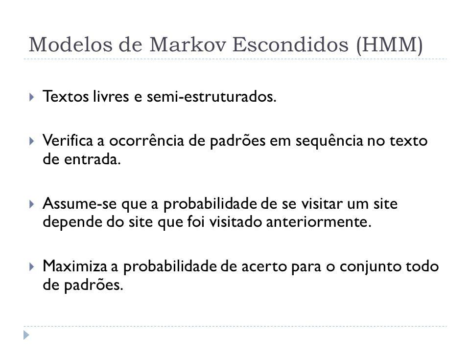 Modelos de Markov Escondidos (HMM)
