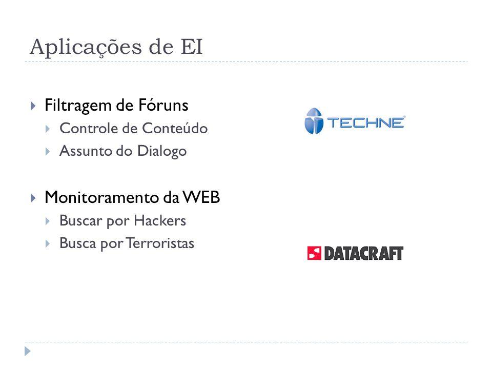 Aplicações de EI Filtragem de Fóruns Monitoramento da WEB