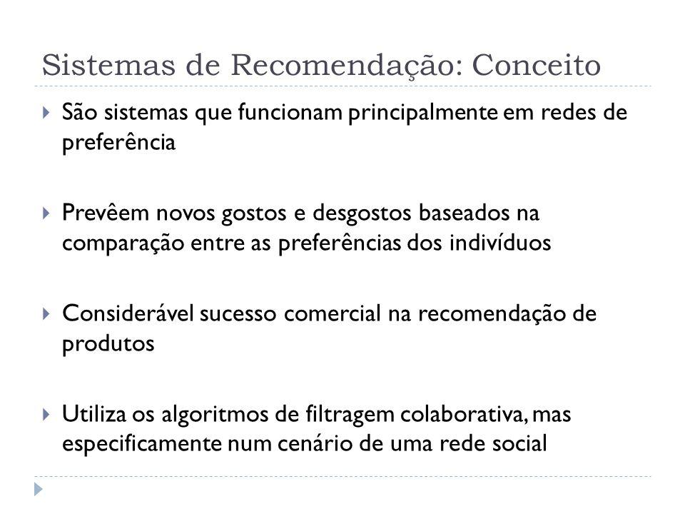 Sistemas de Recomendação: Conceito