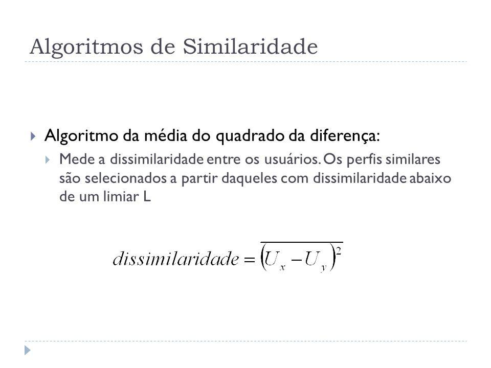 Algoritmos de Similaridade