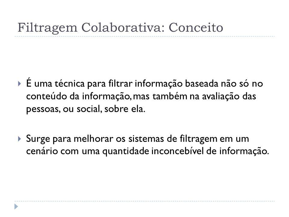 Filtragem Colaborativa: Conceito