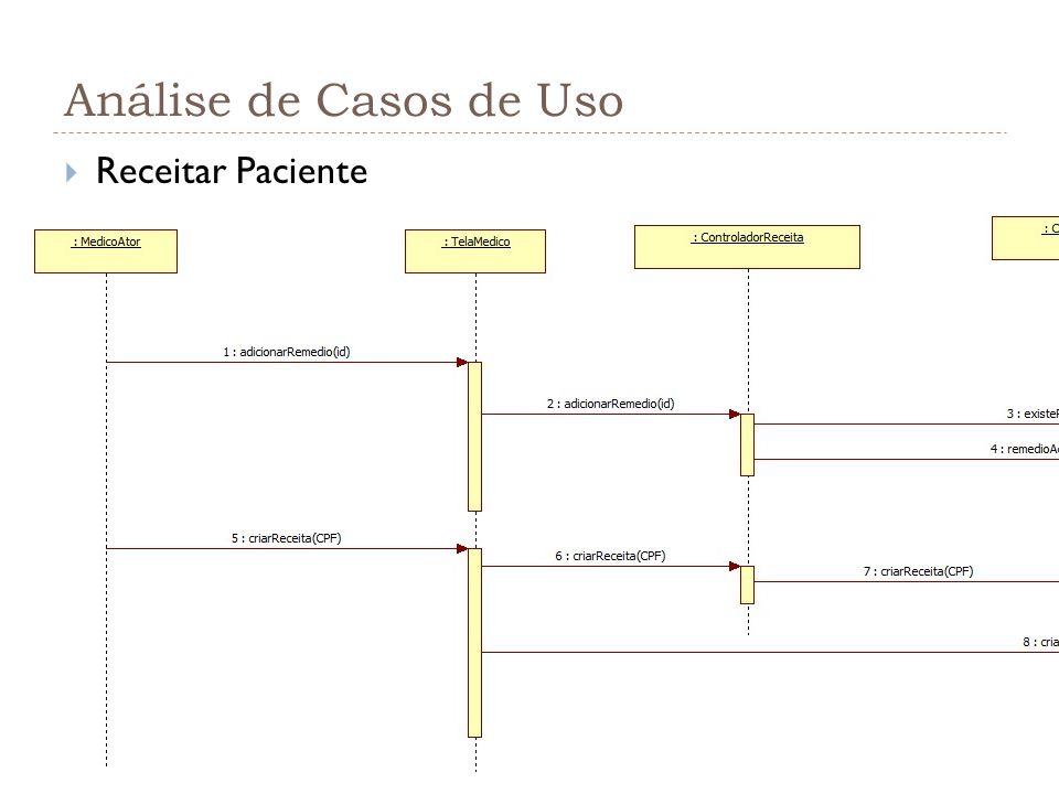 Análise de Casos de Uso Receitar Paciente