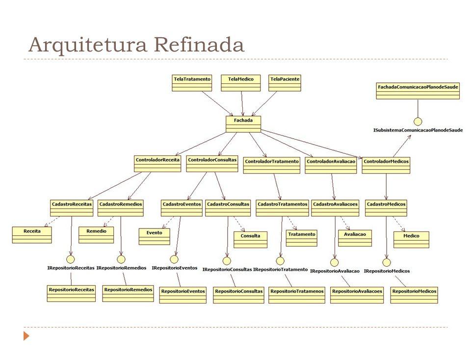 Arquitetura Refinada