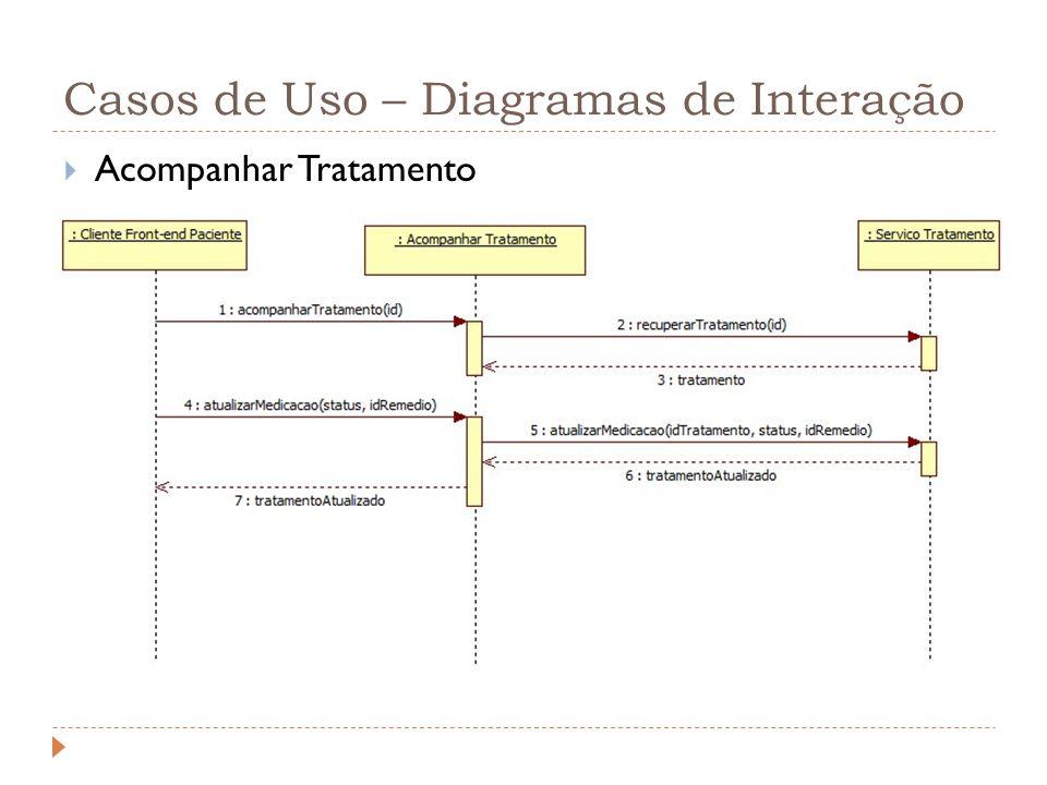 Casos de Uso – Diagramas de Interação