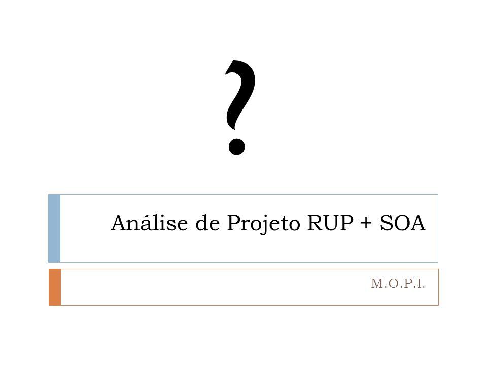 Análise de Projeto RUP + SOA