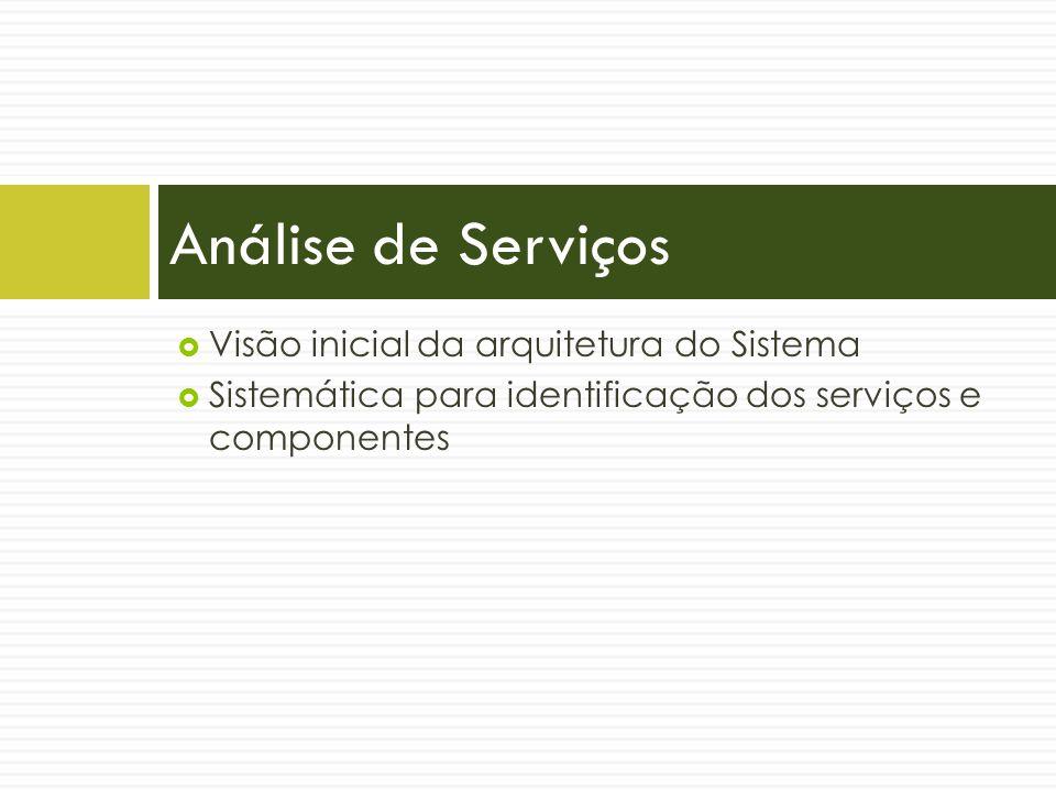 Análise de Serviços Visão inicial da arquitetura do Sistema