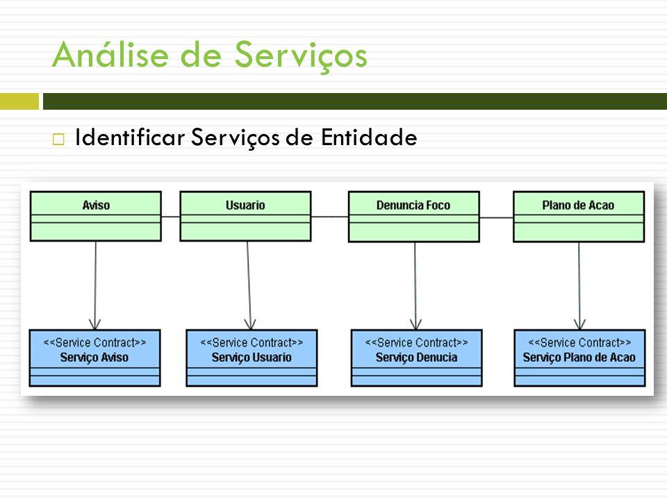 Análise de Serviços Identificar Serviços de Entidade
