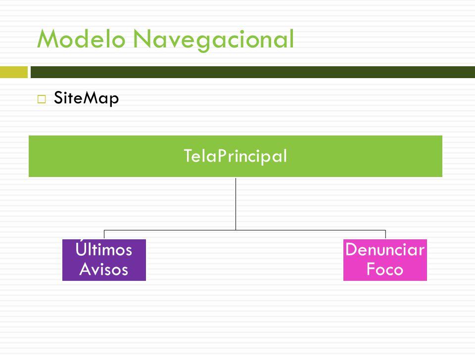 Modelo Navegacional TelaPrincipal Denunciar Foco Últimos Avisos