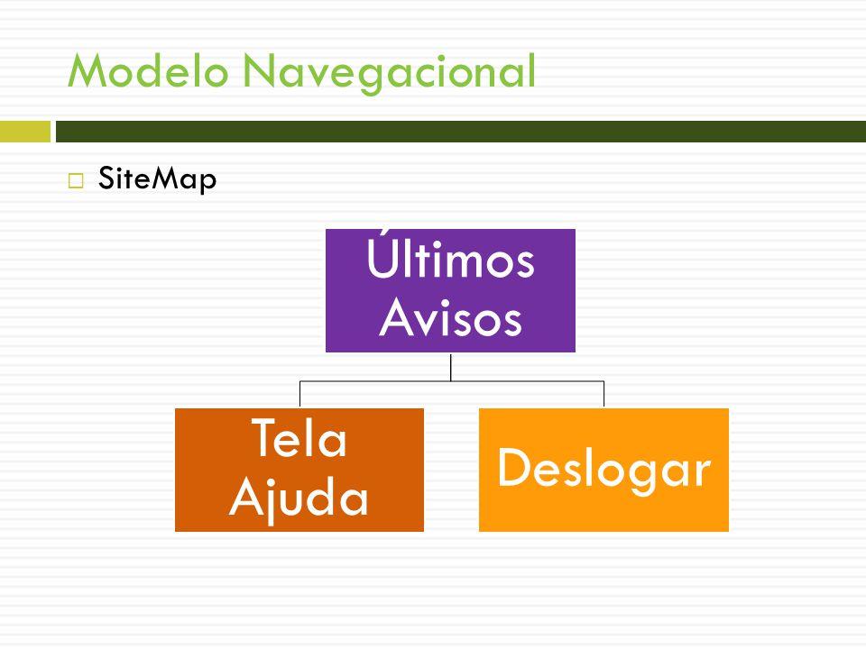 Modelo Navegacional SiteMap Últimos Avisos Tela Ajuda Deslogar