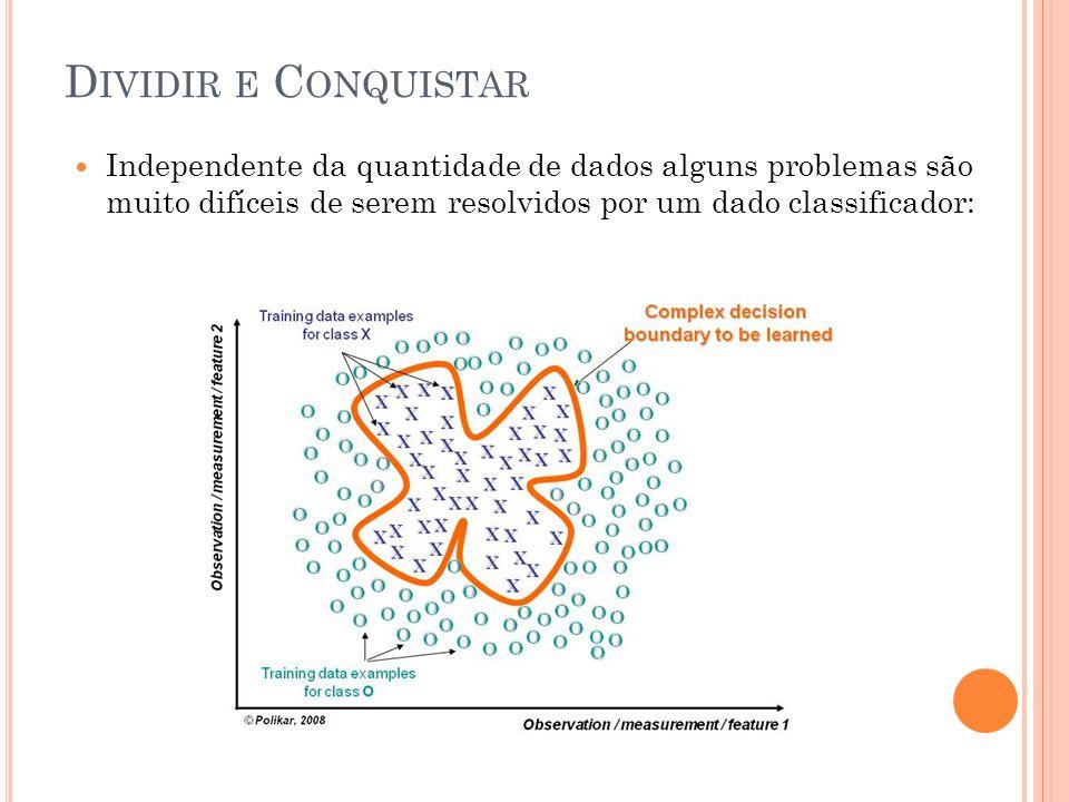Dividir e Conquistar Independente da quantidade de dados alguns problemas são muito difíceis de serem resolvidos por um dado classificador: