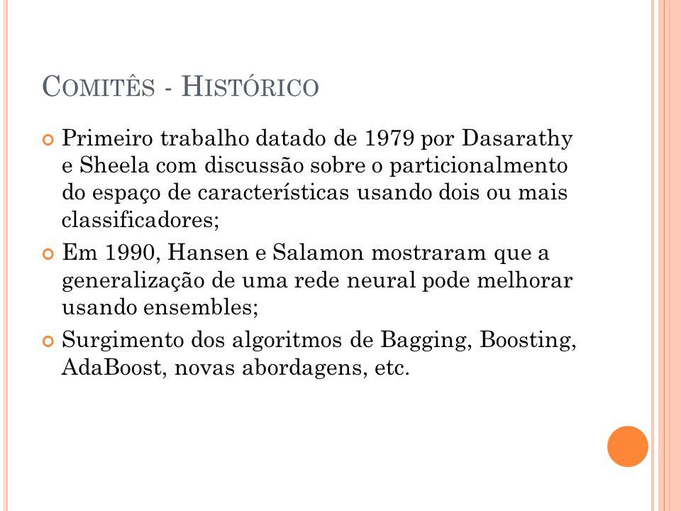 Comitês - Histórico