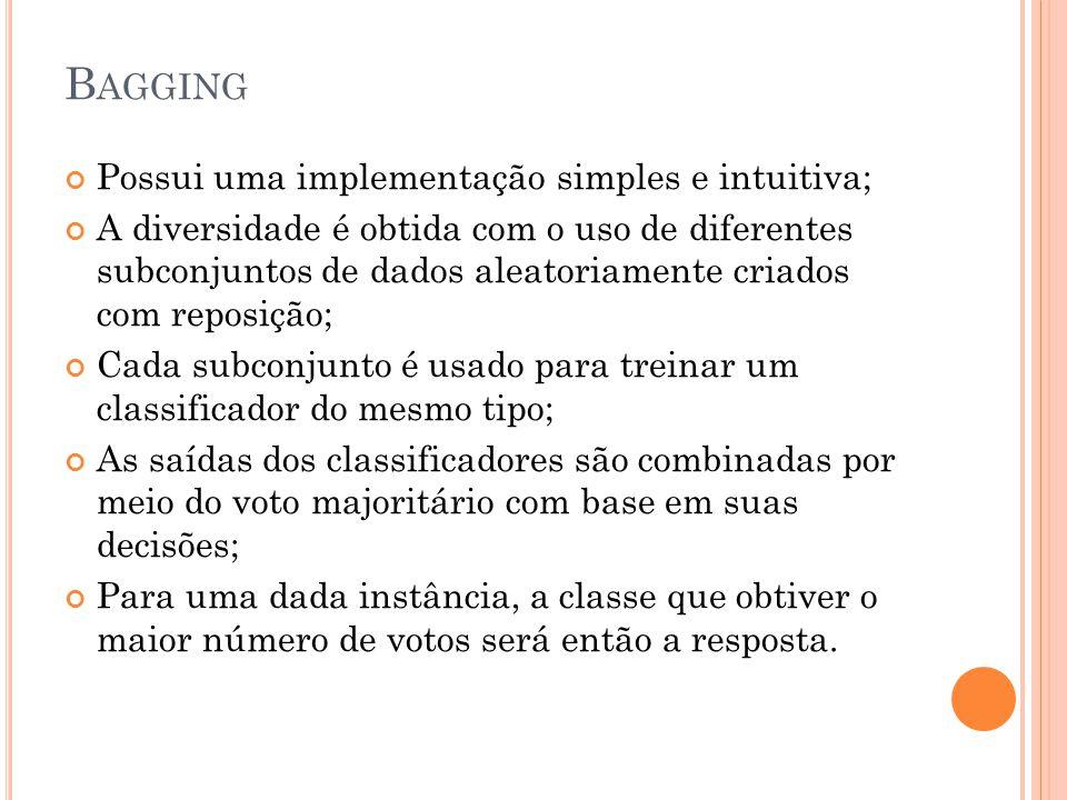 Bagging Possui uma implementação simples e intuitiva;