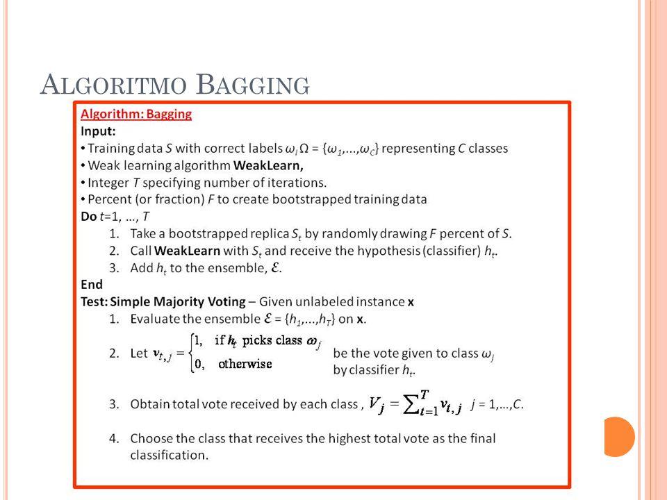 Algoritmo Bagging