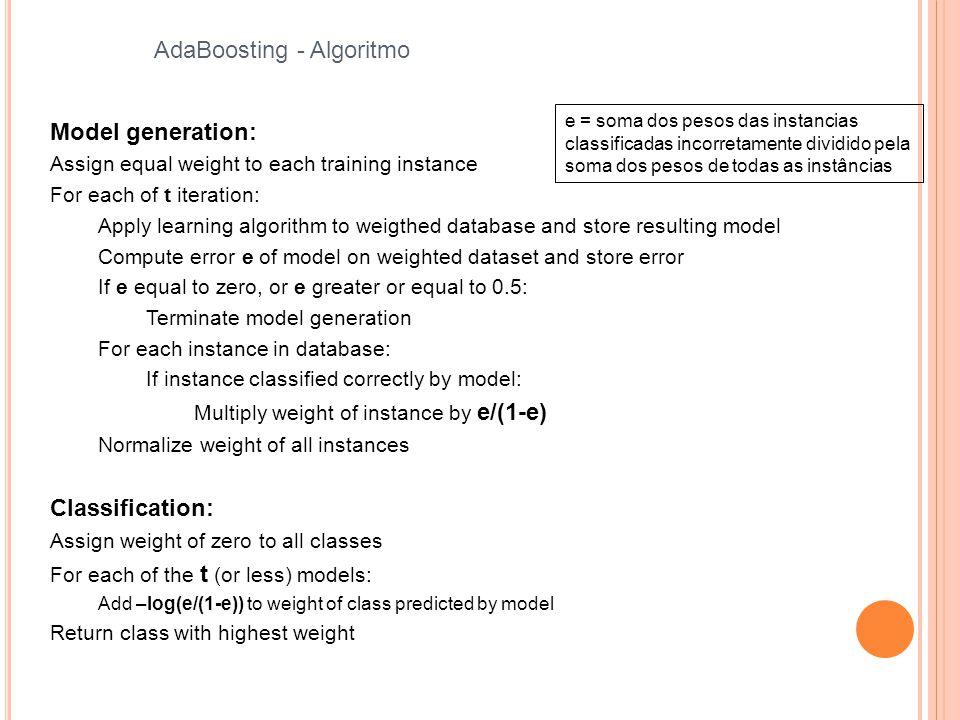 AdaBoosting - Algoritmo