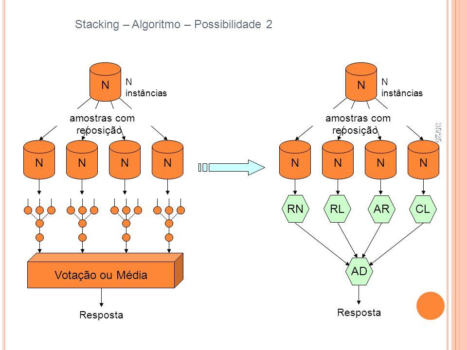Stacking – Algoritmo – Possibilidade 2