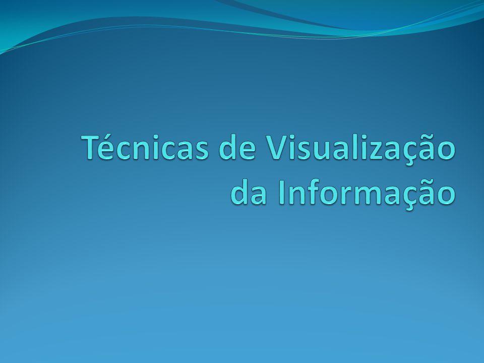 Técnicas de Visualização da Informação