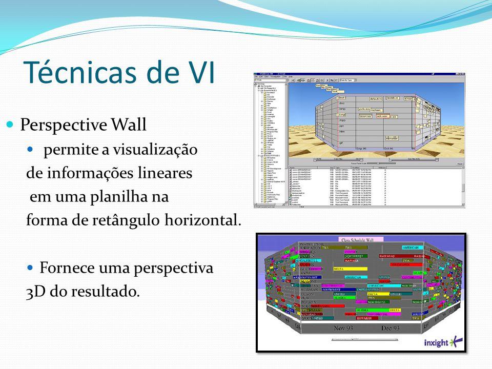 Técnicas de VI Perspective Wall permite a visualização