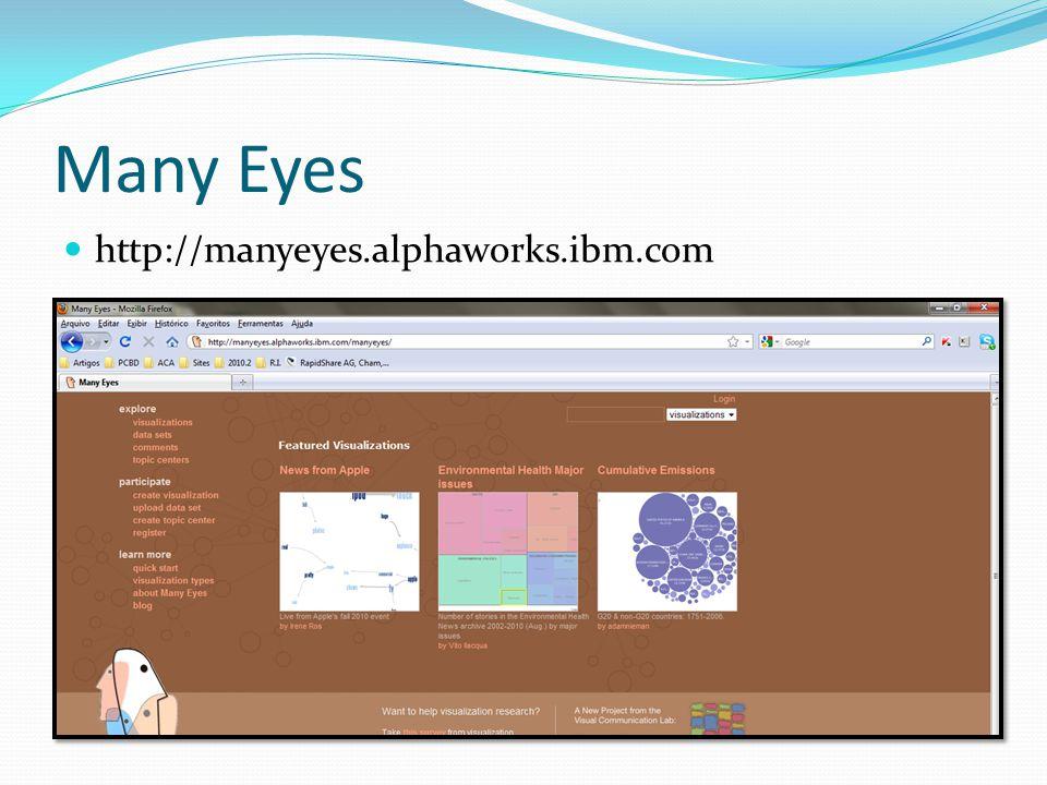 Many Eyes http://manyeyes.alphaworks.ibm.com