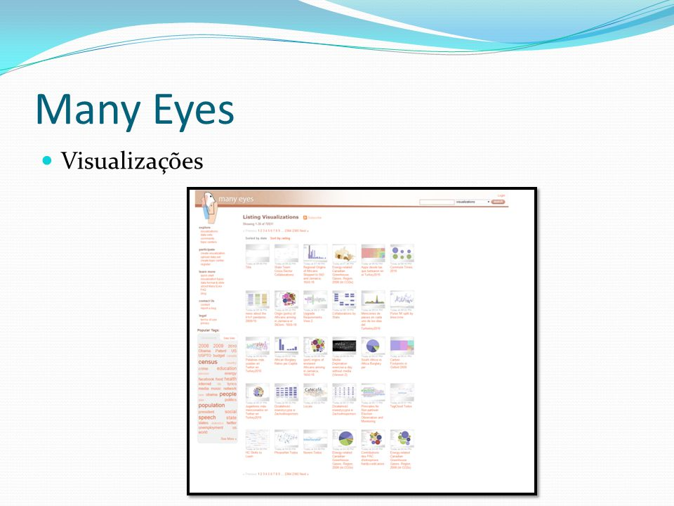 Many Eyes Visualizações