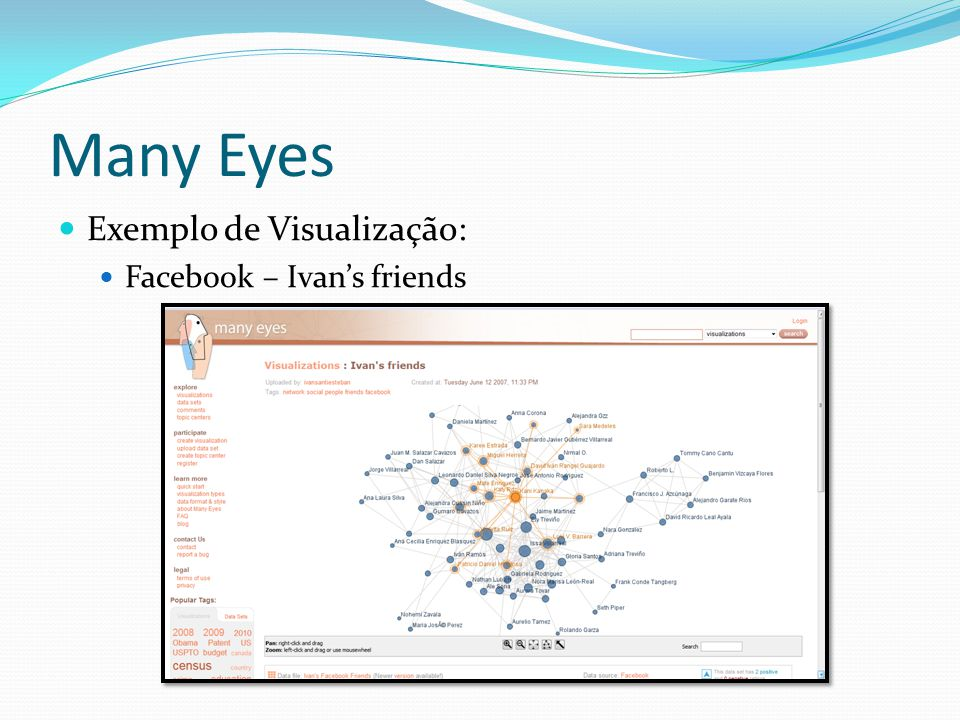 Many Eyes Exemplo de Visualização: Facebook – Ivan's friends