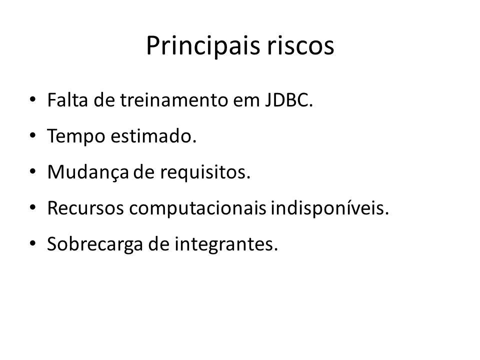 Principais riscos Falta de treinamento em JDBC. Tempo estimado.