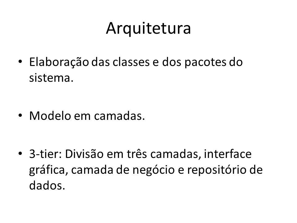 Arquitetura Elaboração das classes e dos pacotes do sistema.