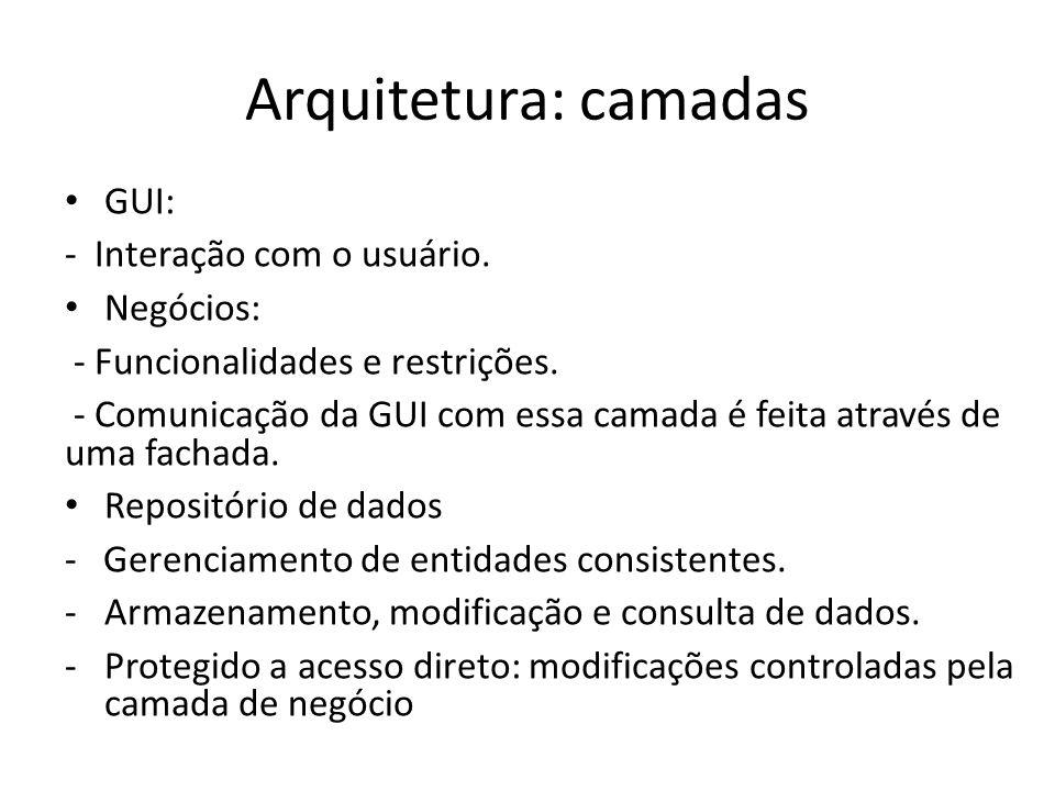 Arquitetura: camadas GUI: - Interação com o usuário. Negócios: