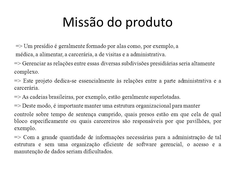 Missão do produto