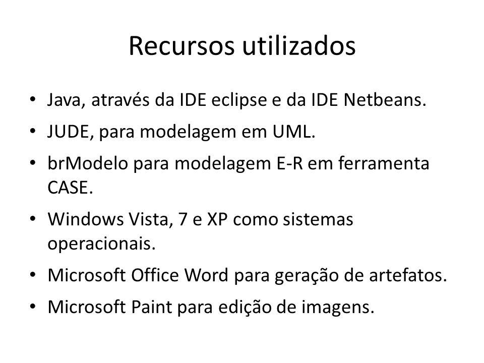 Recursos utilizados Java, através da IDE eclipse e da IDE Netbeans.