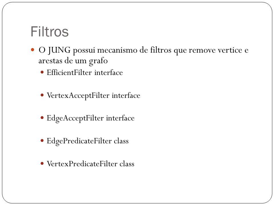 Filtros O JUNG possui mecanismo de filtros que remove vertice e arestas de um grafo. EfficientFilter interface.
