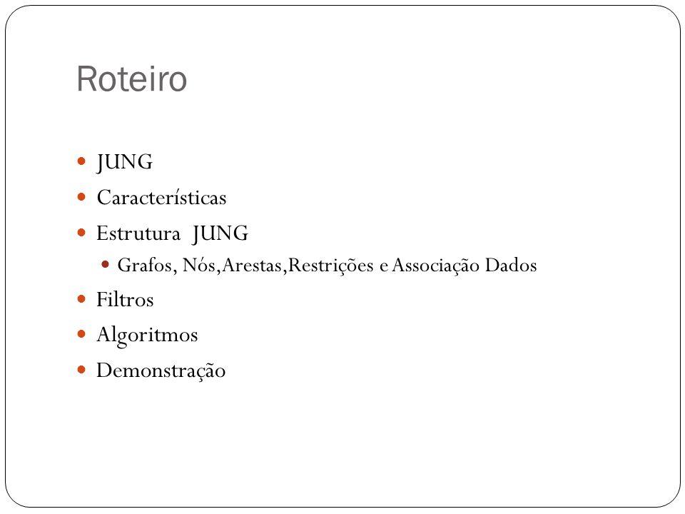 Roteiro JUNG Características Estrutura JUNG Filtros Algoritmos