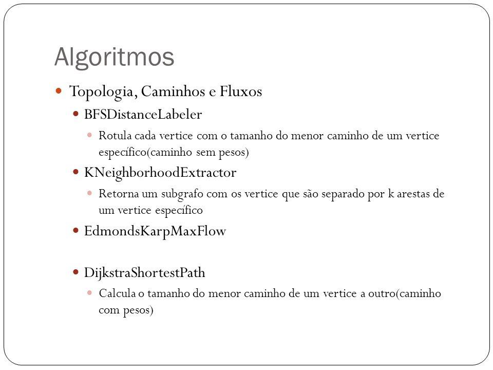 Algoritmos Topologia, Caminhos e Fluxos BFSDistanceLabeler