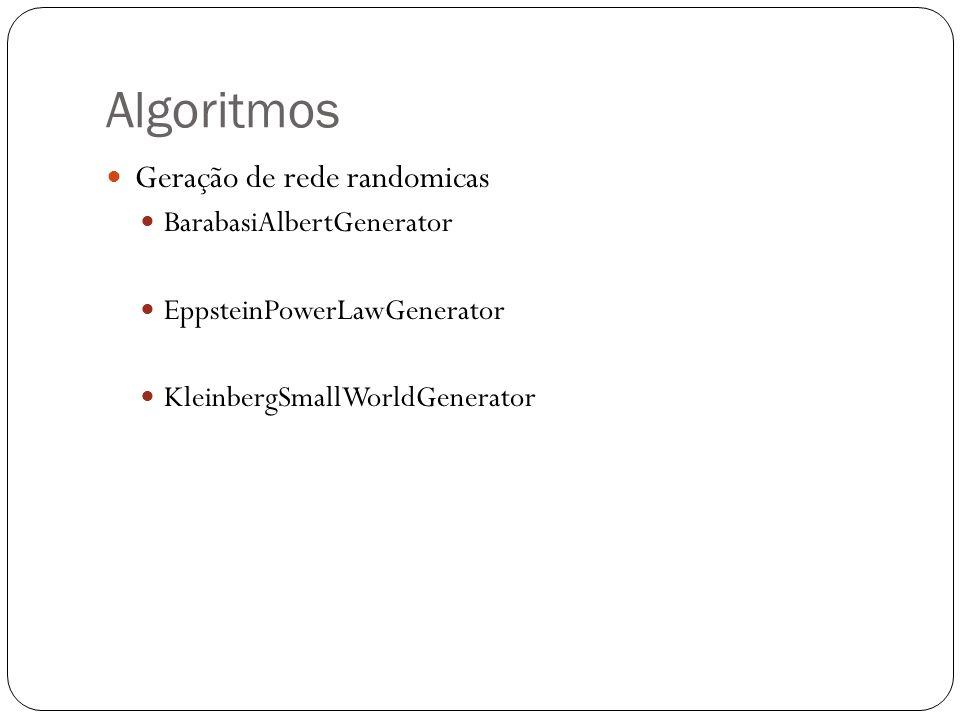 Algoritmos Geração de rede randomicas BarabasiAlbertGenerator