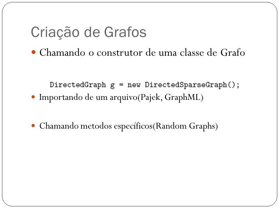 Criação de Grafos Chamando o construtor de uma classe de Grafo