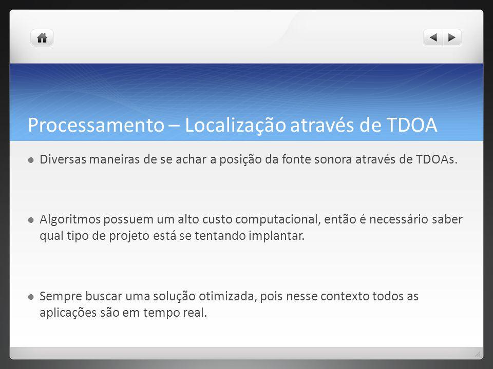 Processamento – Localização através de TDOA