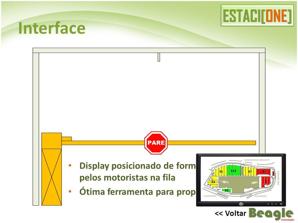 Interface Display posicionado de forma a ser visível pelos motoristas na fila. Ótima ferramenta para propaganda.