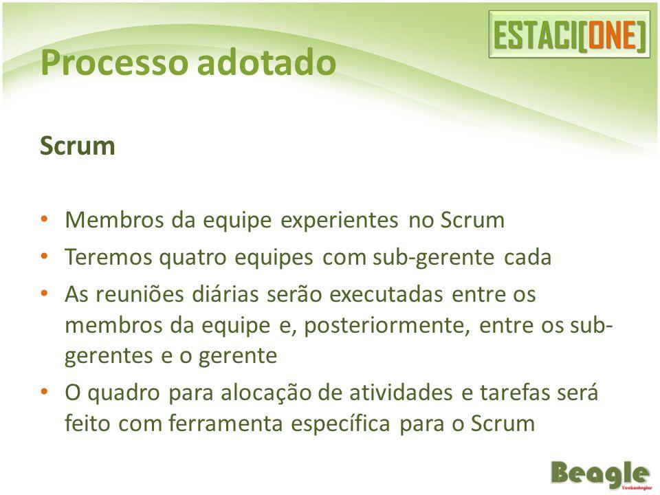 Processo adotado Scrum Membros da equipe experientes no Scrum