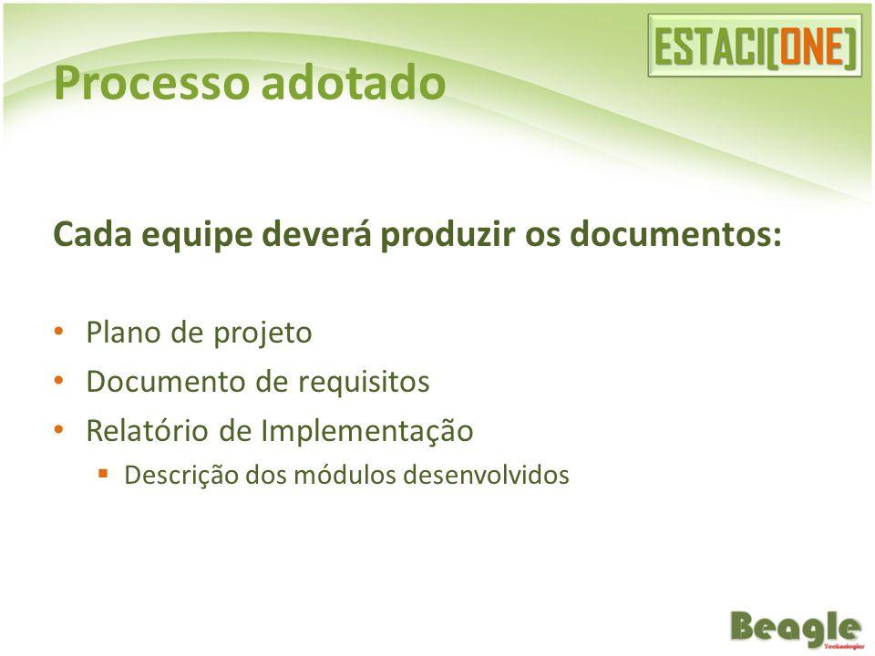 Processo adotado Cada equipe deverá produzir os documentos: