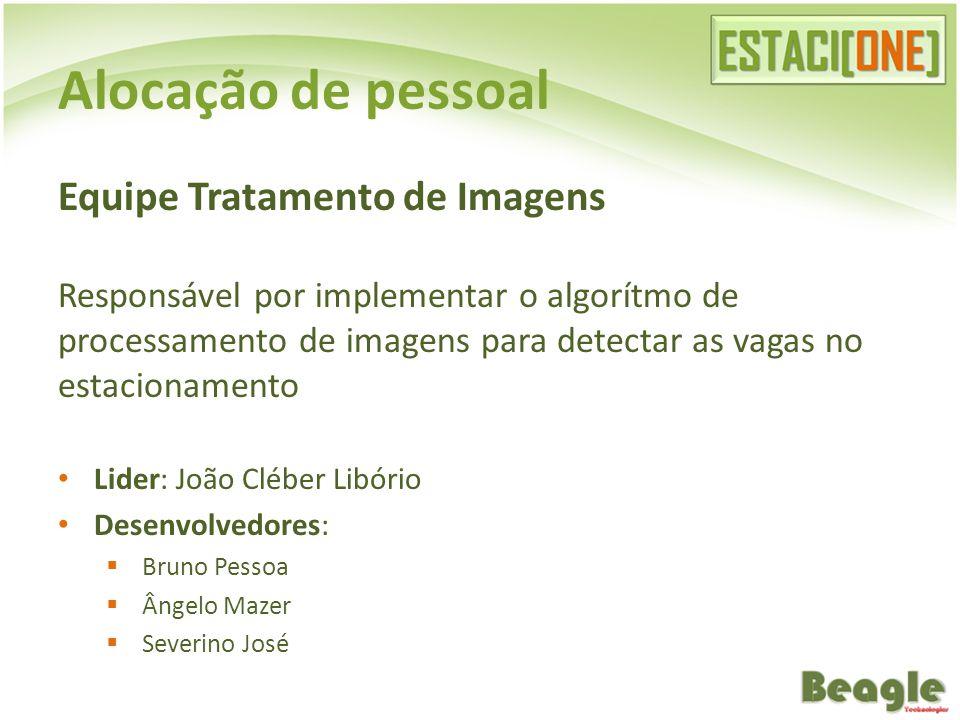 Alocação de pessoal Equipe Tratamento de Imagens