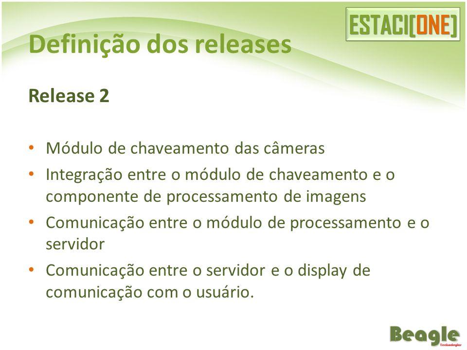 Definição dos releases