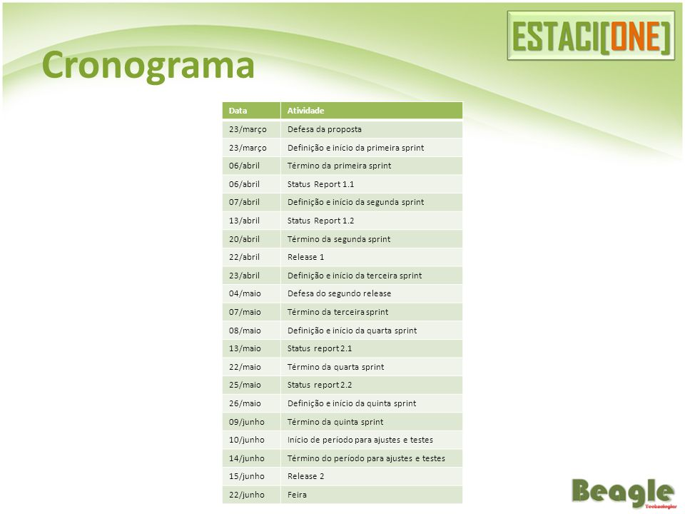 Cronograma Data Atividade 23/março Defesa da proposta