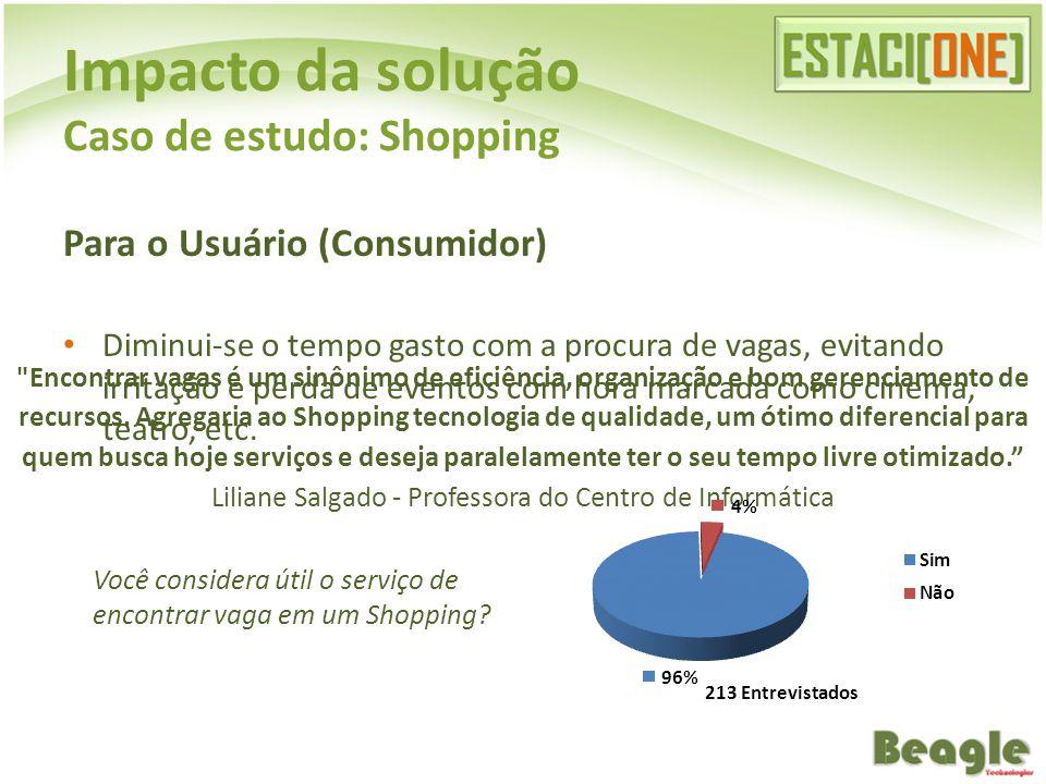 Impacto da solução Caso de estudo: Shopping